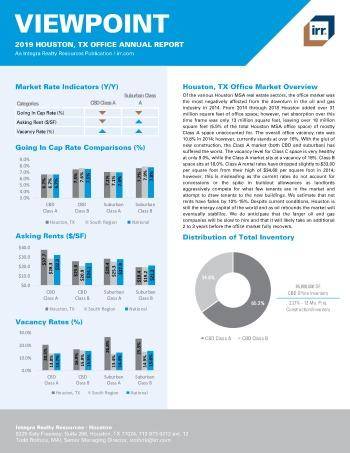 2019 Annual Viewpoint Houston Office Report