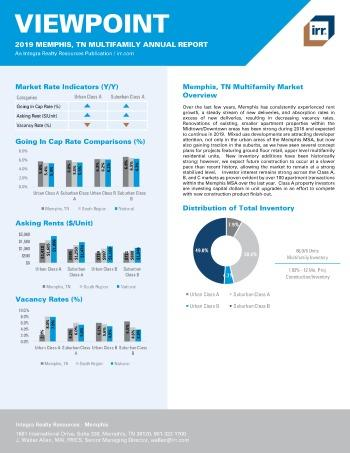 2019 Annual Viewpoint Memphis Multifamily Report