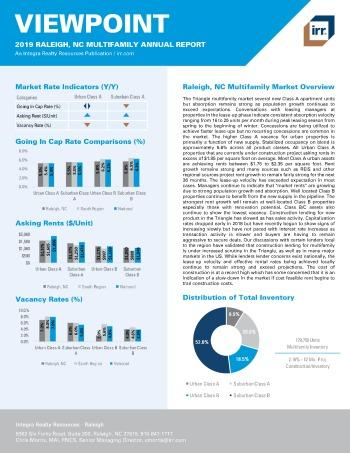 2019 Annual Viewpoint Raleigh Multifamily Report