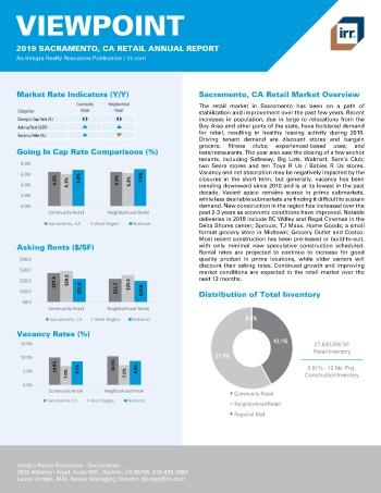 2019 Annual Viewpoint Sacramento Retail Report
