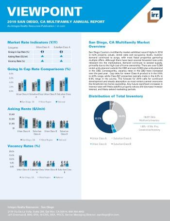2019 Annual Viewpoint San Diego Multifamily Report