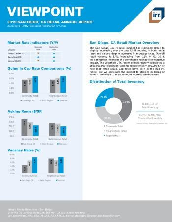 2019 Annual Viewpoint San Diego Retail Report