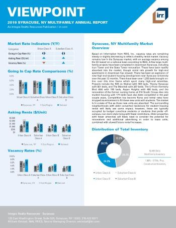 2019 Annual Viewpoint Syracuse Multifamily Report