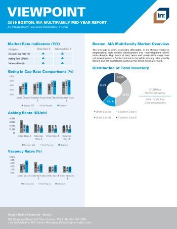 2019 Mid-Year Viewpoint Boston Multifamily Report