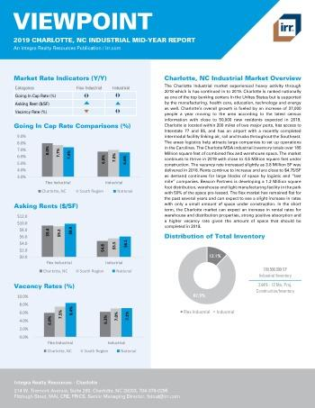 2019 Mid-Year Viewpoint Charlotte Industrial Report