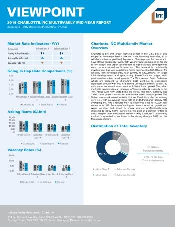 2019 Mid-Year Viewpoint Charlotte Multifamily Report