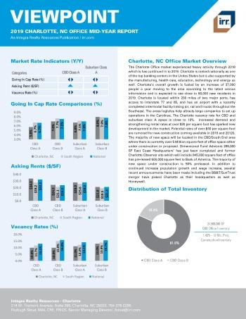 2019 Mid-Year Viewpoint Charlotte Office Report