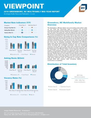 2019 Mid-Year Viewpoint Greensboro Multifamily Report