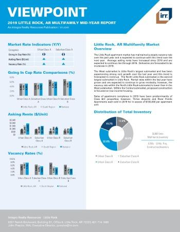 2019 Mid-Year Viewpoint Little Rock Multifamily Report
