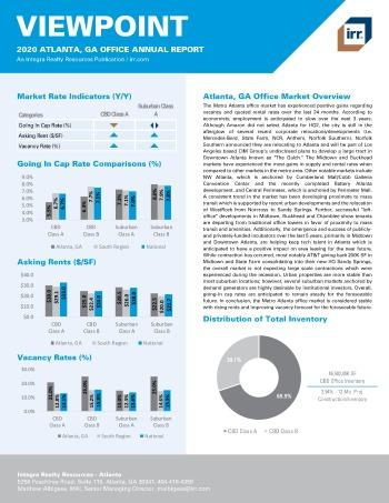 2020 Annual Viewpoint Atlanta Office Report
