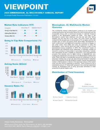 2020 Annual Viewpoint Birmingham Multifamily Report