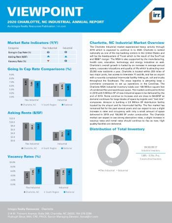2020 Annual Viewpoint Charlotte Industrial Report