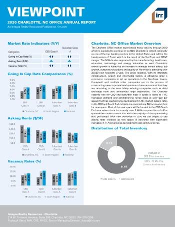 2020 Annual Viewpoint Charlotte Office Report