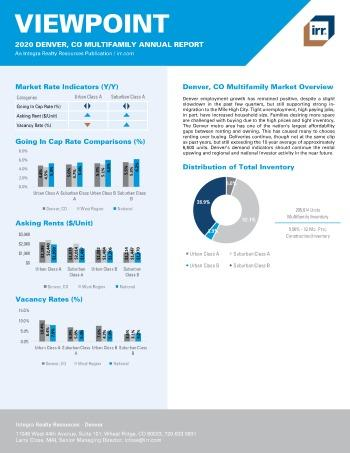 2020 Annual Viewpoint Denver Multifamily Report