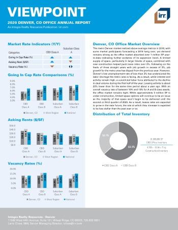 2020 Annual Viewpoint Denver Office Report