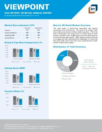 2020 Annual Viewpoint Detroit Retail Report