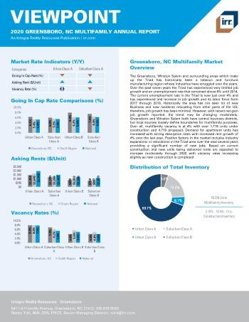 2020 Annual Viewpoint Greensboro Multifamily Report