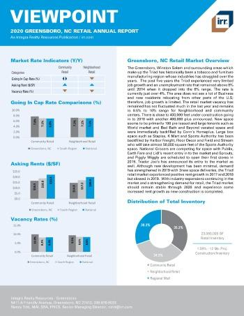 2020 Annual Viewpoint Greensboro Retail Report