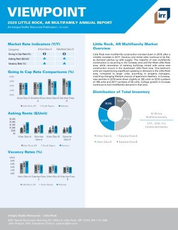 2020 Annual Viewpoint Little Rock Multifamily Report