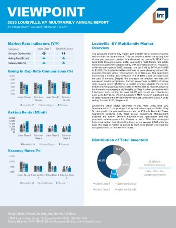 2020 Annual Viewpoint Louisville Multifamily Report