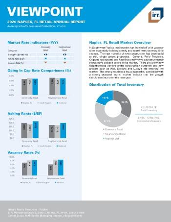 2020 Annual Viewpoint Naples Retail Report