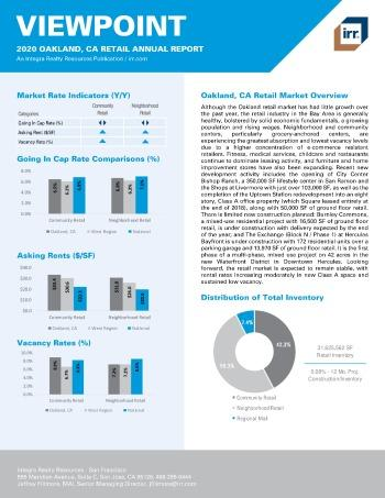 2020 Annual Viewpoint Oakland Retail Report