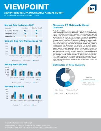 2020 Annual Viewpoint Pittsburgh Multifamily Report