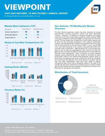2020 Annual Viewpoint San Antonio Multifamily Report