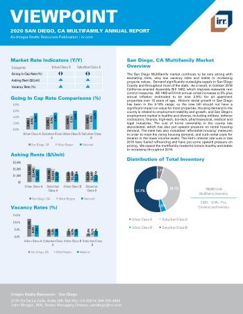 2020 Annual Viewpoint San Diego Multifamily Report