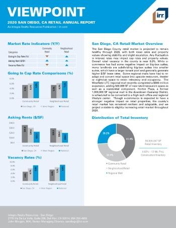 2020 Annual Viewpoint San Diego Retail Report