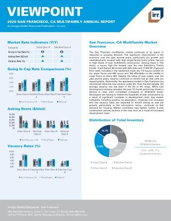 2020 Annual Viewpoint San Francisco Multifamily Report