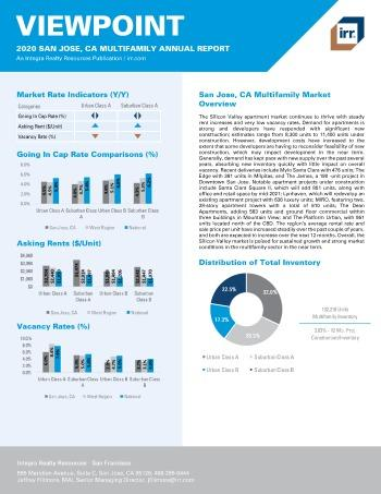 2020 Annual Viewpoint San Jose Multifamily Report