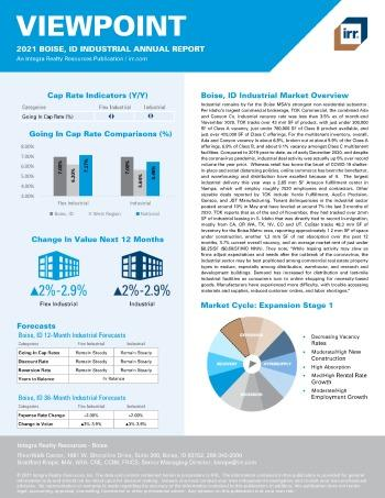 2021 Annual Viewpoint Boise, ID Industrial Report