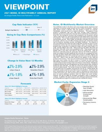 2021 Annual Viewpoint Boise, ID Multifamily Report