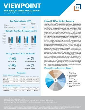 2021 Annual Viewpoint Boise, ID Office Report