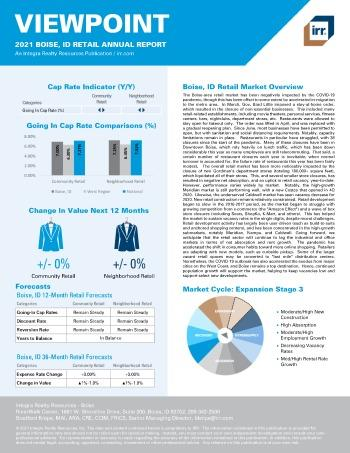 2021 Annual Viewpoint Boise, ID Retail Report