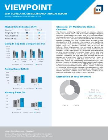 2021 Annual Viewpoint Cleveland, OH Multifamily Report