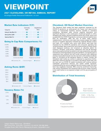 2021 Annual Viewpoint Cleveland, OH Retail Report