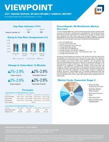 2021 Annual Viewpoint Grand Rapids, MI Multifamily Report