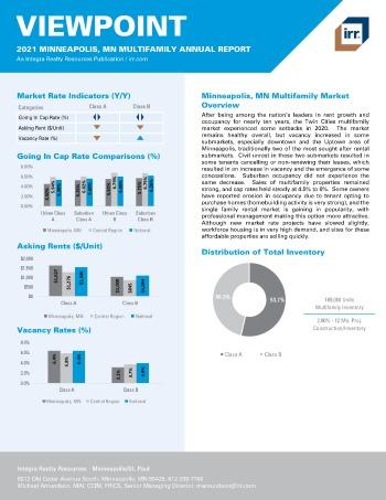 2021 Annual Viewpoint Minneapolis, MN Multifamily Report