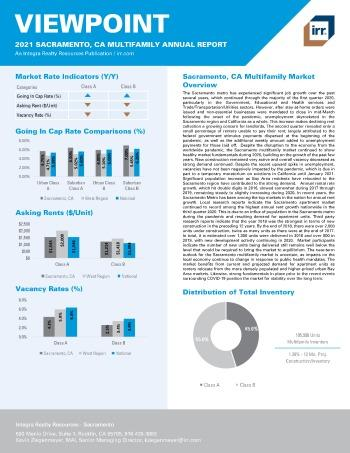 2021 Annual Viewpoint Sacramento, CA Multifamily Report