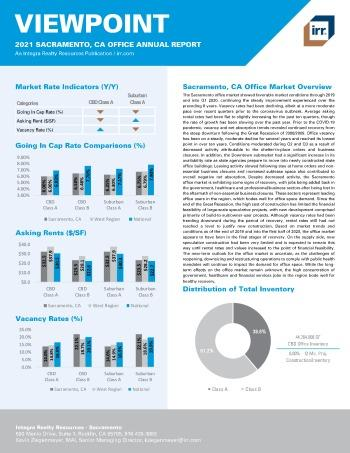 2021 Annual Viewpoint Sacramento, CA Office Report