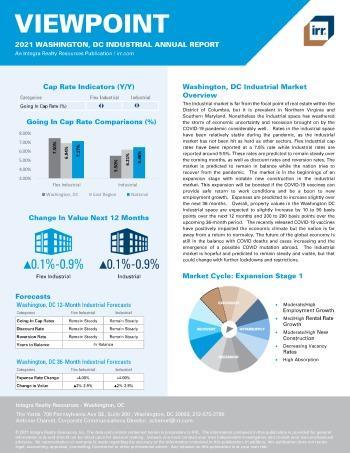 2021 Annual Viewpoint Washington, DC Industrial Report