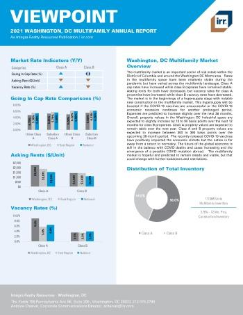 2021 Annual Viewpoint Washington, DC Multifamily Report